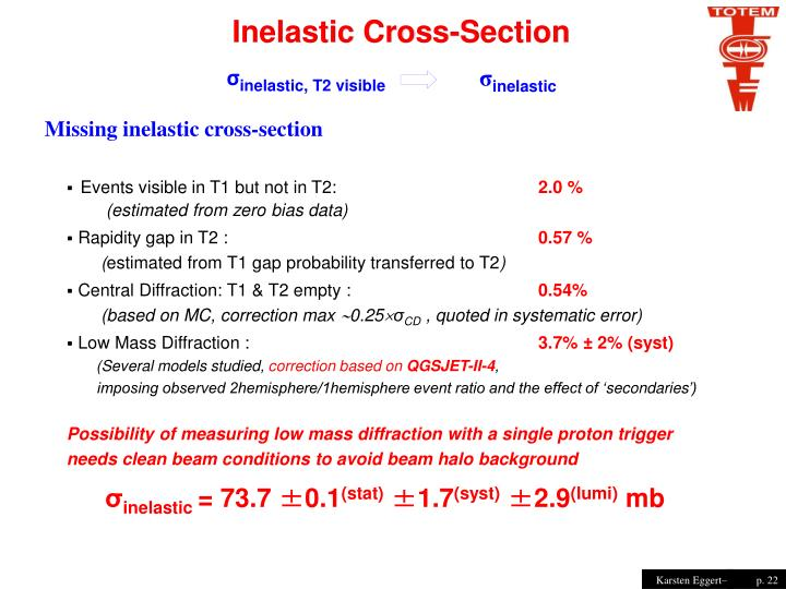 Inelastic Cross-Section