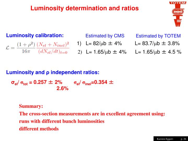 Luminosity determination and ratios