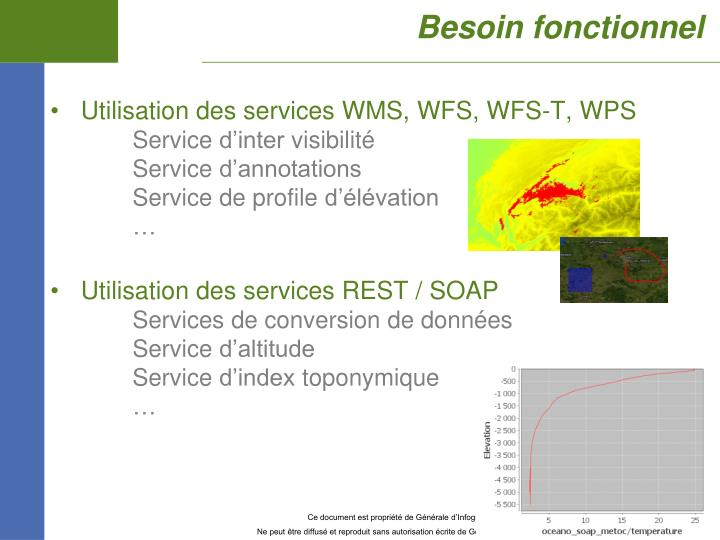 Besoin fonctionnel