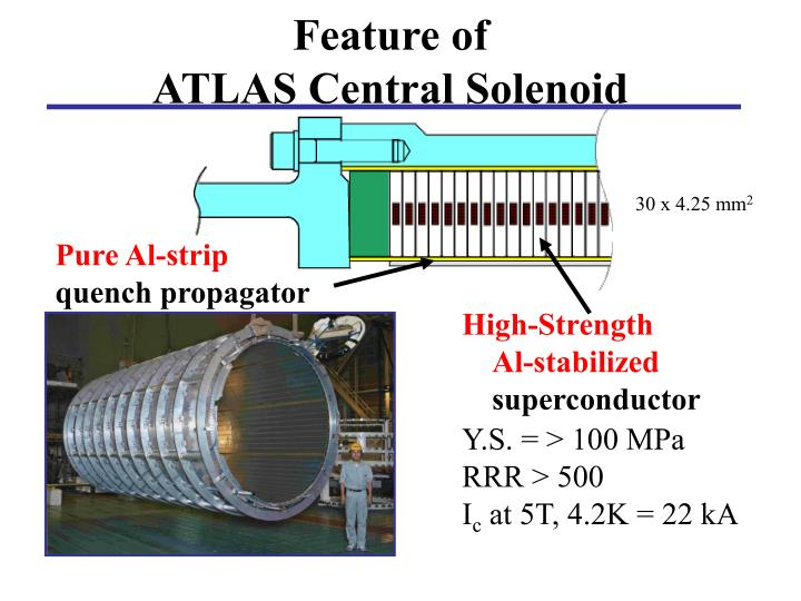Feature of atlas central solenoid