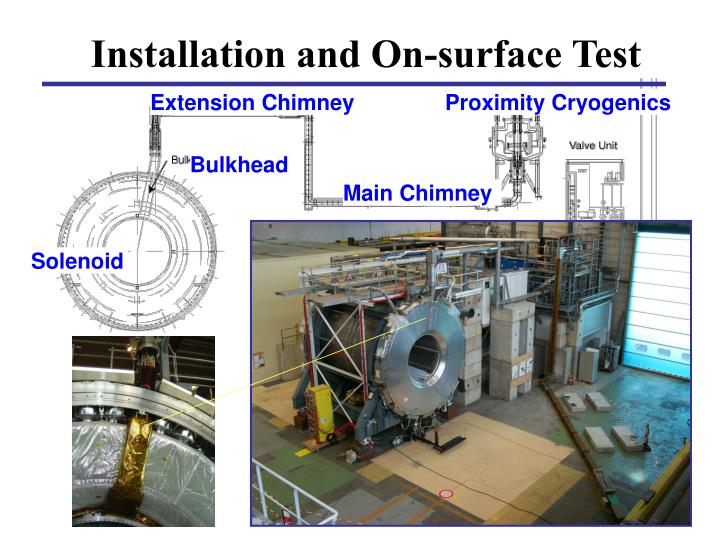 Installation and On-surface Test