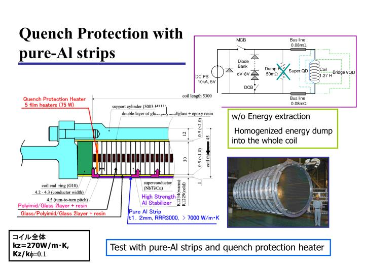 Quench Protection with pure-Al strips
