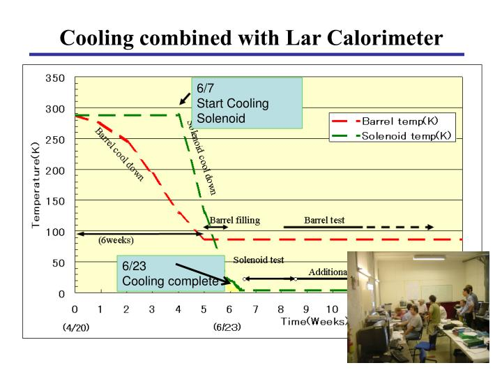 Cooling combined with Lar Calorimeter