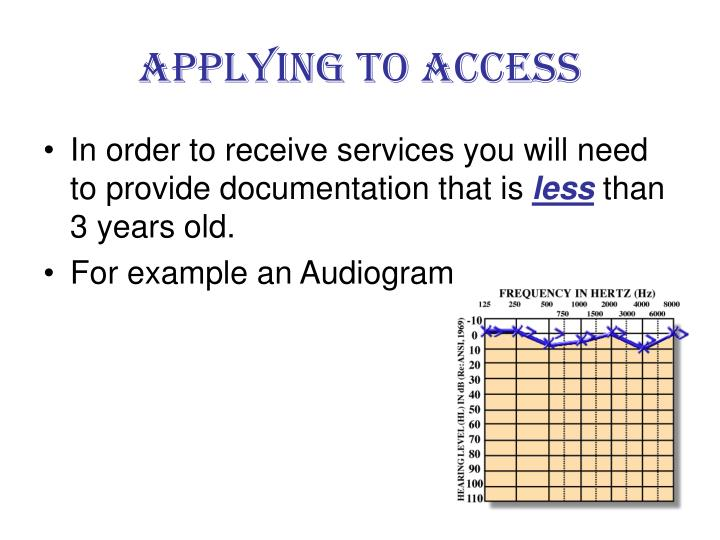 Applying to ACCESS