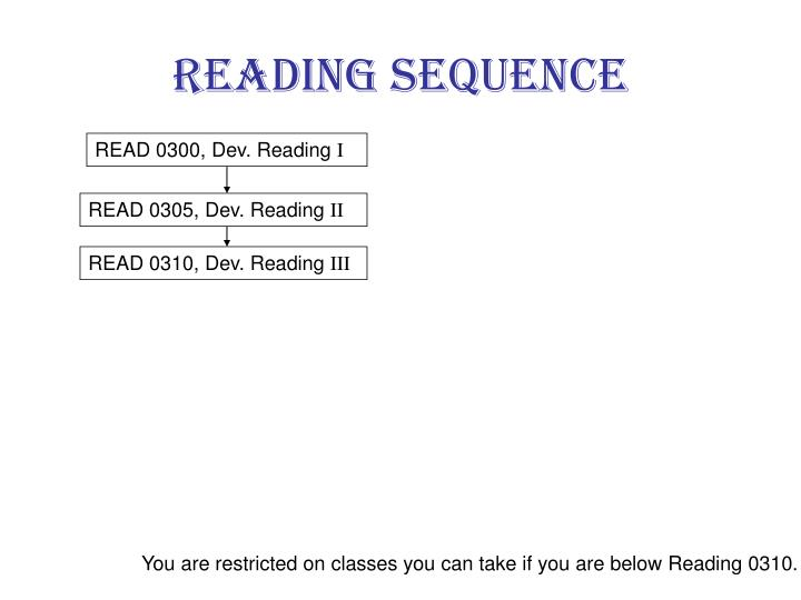 Reading Sequence