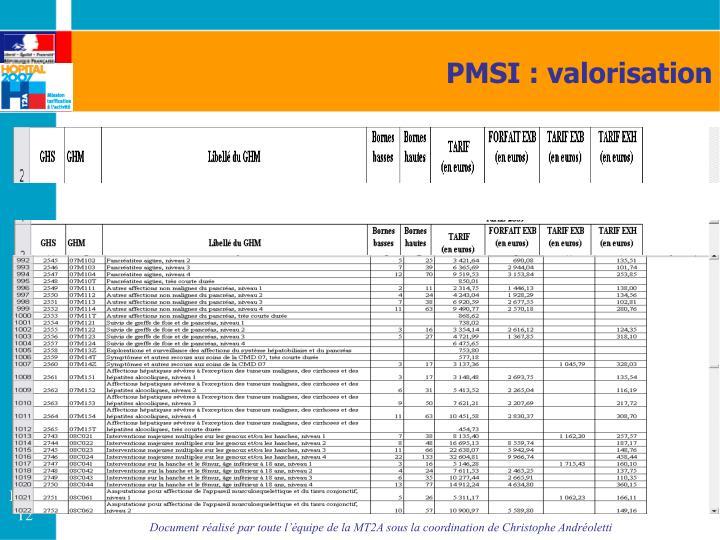 PMSI : valorisation