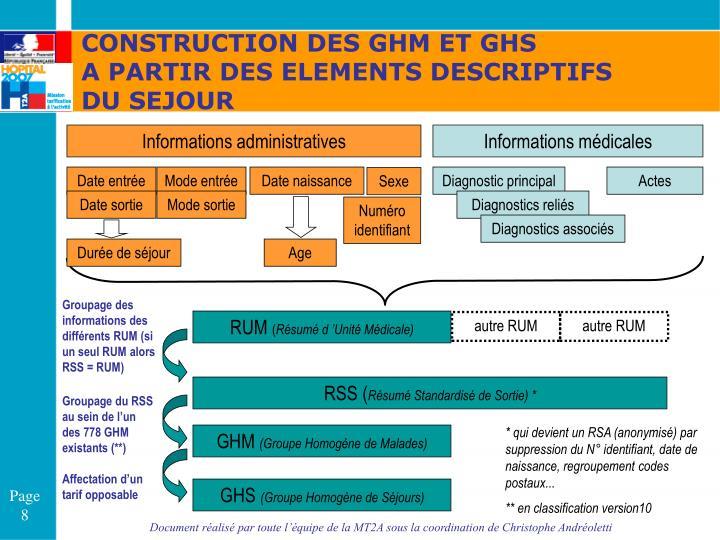 CONSTRUCTION DES GHM ET GHS