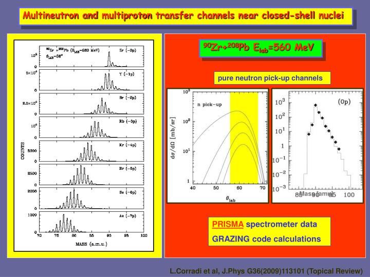 Multineutron and multiproton transfer channels near closed-shell nuclei