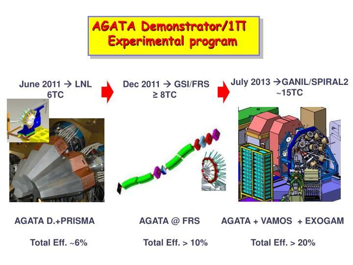 AGATA Demonstrator/1