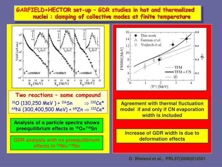 GARFIELD+HECTOR set-up – GDR studies in hot and thermalized