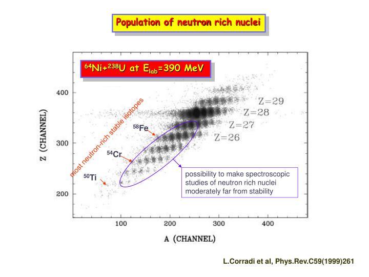 Population of neutron rich nuclei