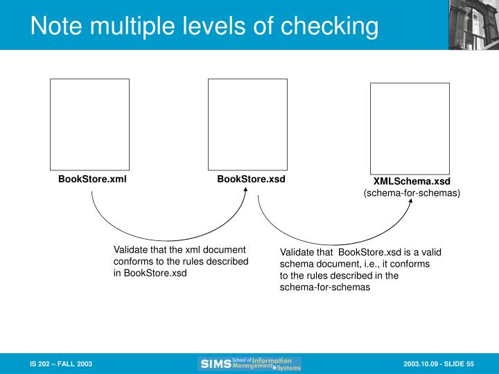 Note multiple levels of checking