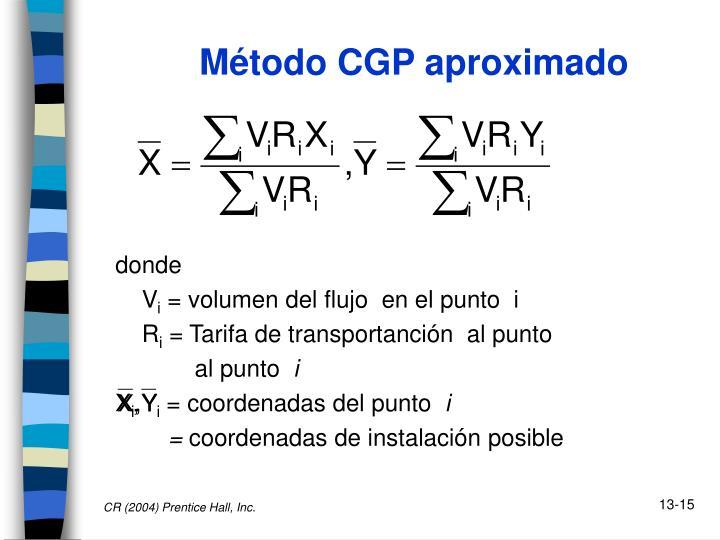 Método CGP aproximado