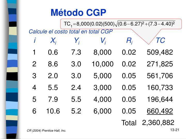 Calcule el costo total en total CGP