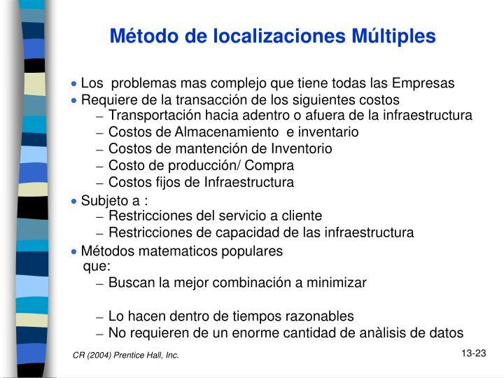 Método de localizaciones Múltiples