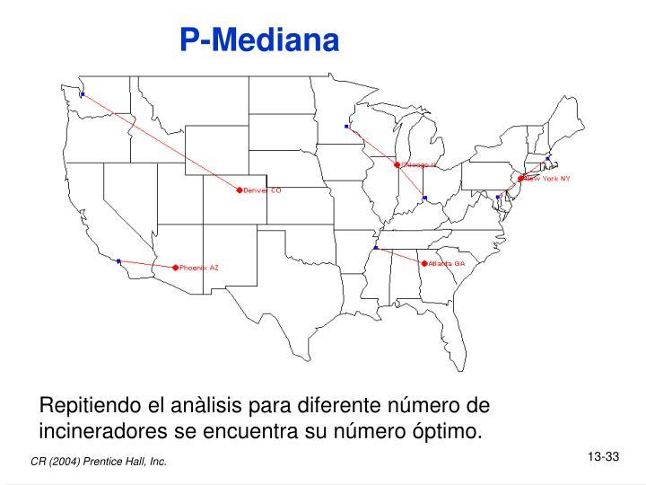 P-Mediana