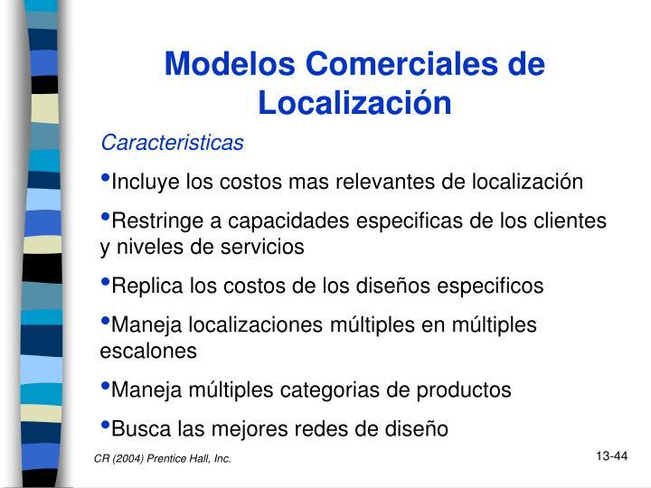 Modelos Comerciales de Localización