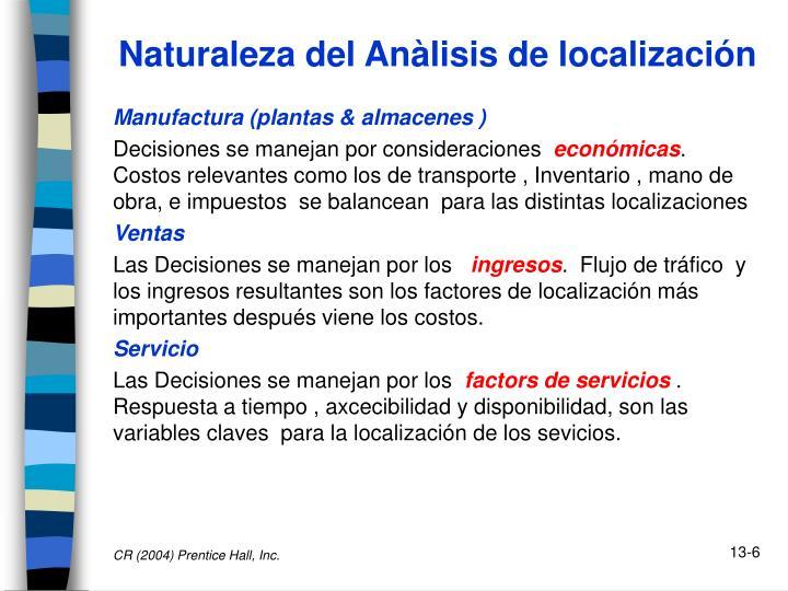 Naturaleza del Anàlisis de localización