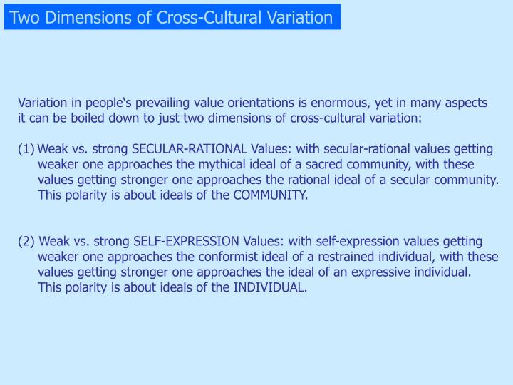 Two Dimensions of Cross-Cultural Variation