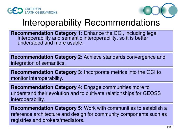 Interoperability Recommendations