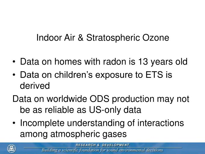 Indoor Air & Stratospheric Ozone
