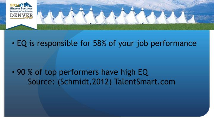 EQ is responsible for 58% of your job performance