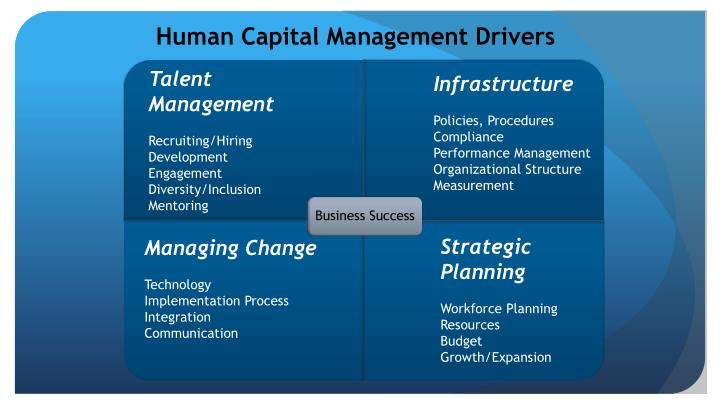 Human Capital Management Drivers