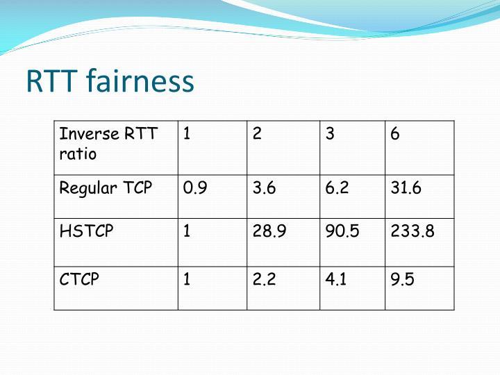 RTT fairness