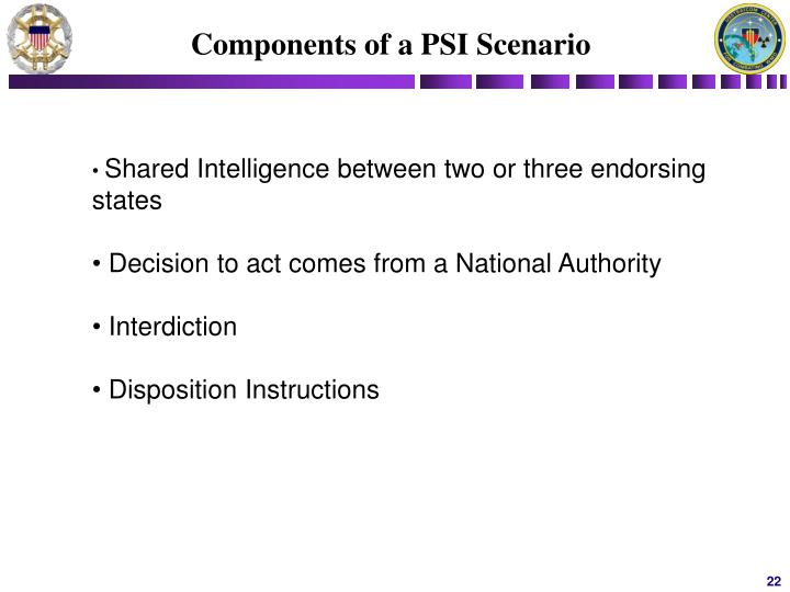 Components of a PSI Scenario