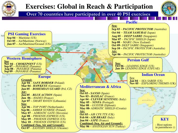 Exercises: Global in Reach & Participation