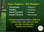 state chapters 914 members
