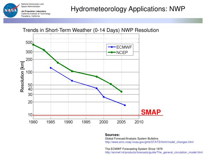 Hydrometeorology Applications: NWP