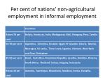 per cent of nations non agricultural employment in informal employment