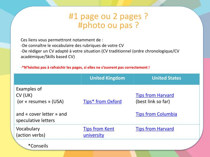 ppt - cv et lettre de motivation en anglais powerpoint presentation