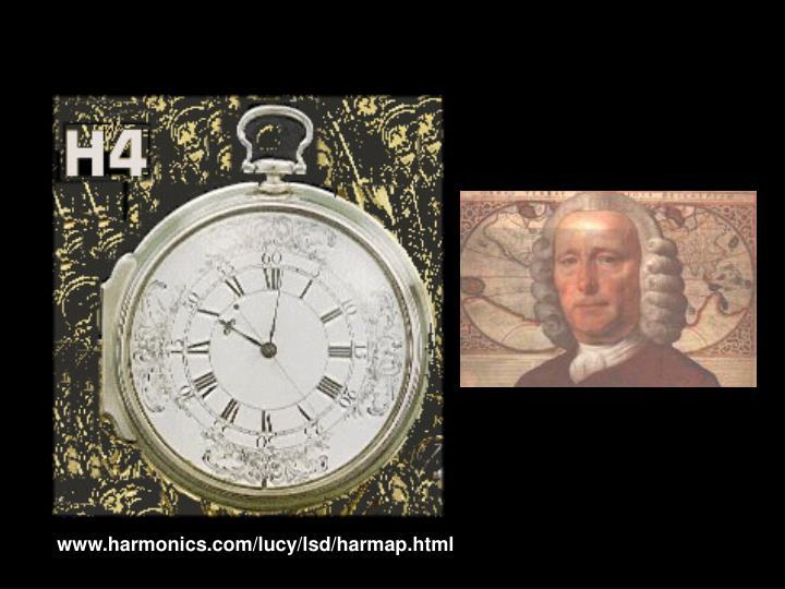 www.harmonics.com/lucy/lsd/harmap.html