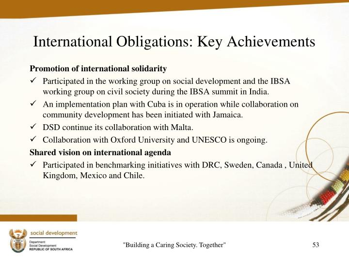 International Obligations: Key Achievements