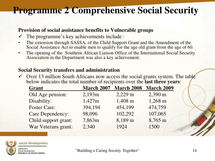Programme 2 Comprehensive Social Security
