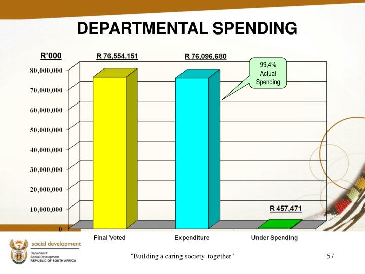 DEPARTMENTAL SPENDING