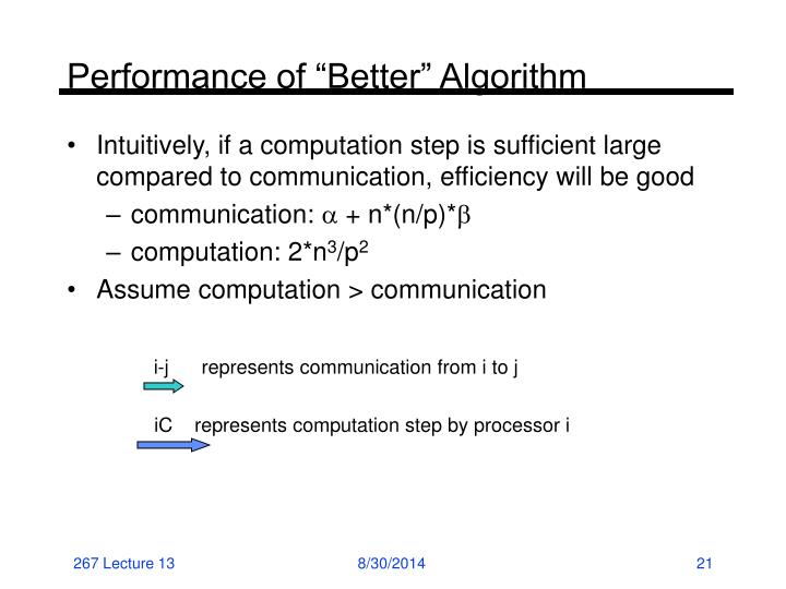 "Performance of ""Better"" Algorithm"