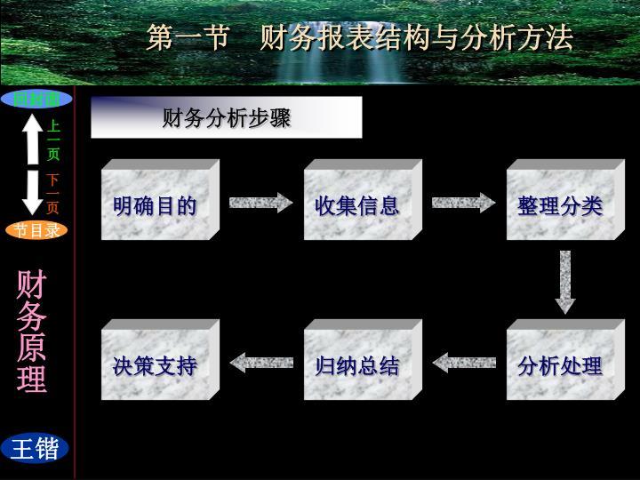 第一节    财务报表结构与分析方法