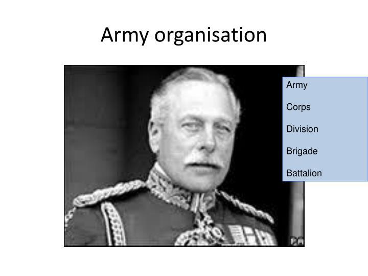 Army organisation