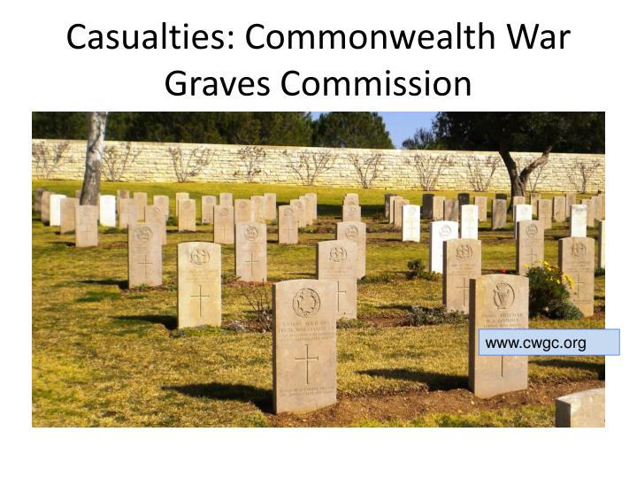 Casualties: Commonwealth War Graves Commission