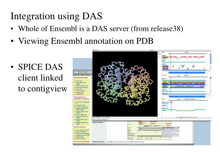 Integration using DAS