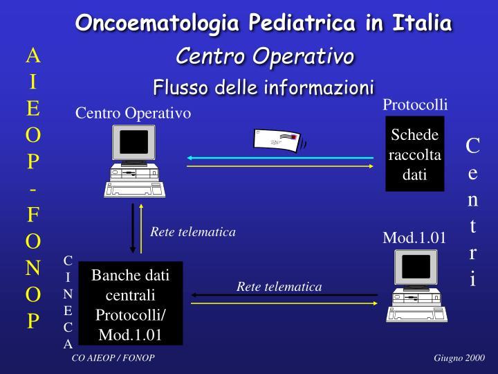 Oncoematologia Pediatrica in Italia