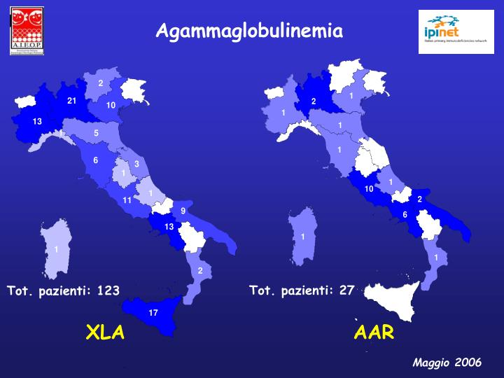 Agammaglobulinemia