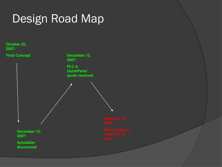 Design Road Map