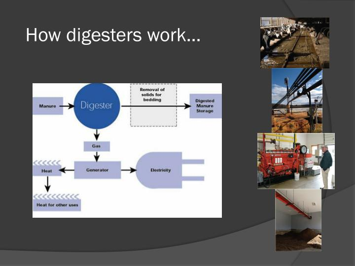 How digesters work…