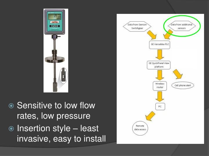 Sensitive to low flow rates, low pressure