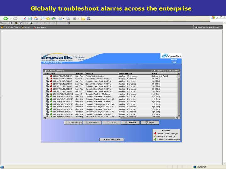 Globally troubleshoot alarms across the enterprise