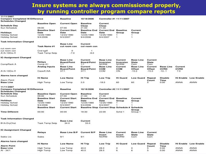 Insure systems are always commissioned properly, by running controller program compare reports